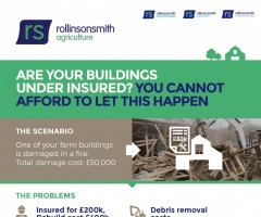 Are Your Buildings Under Insured?